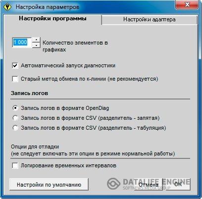 Программа для диагностики ВАЗ