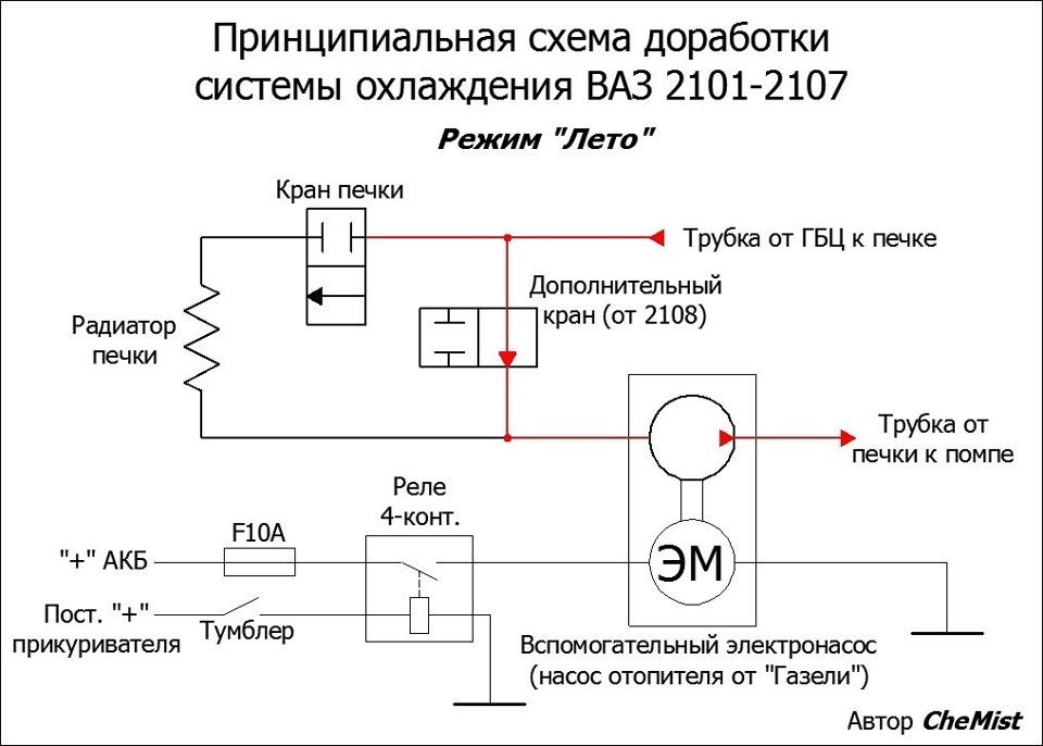 """охлаждения ВАЗ """"классика"""""""