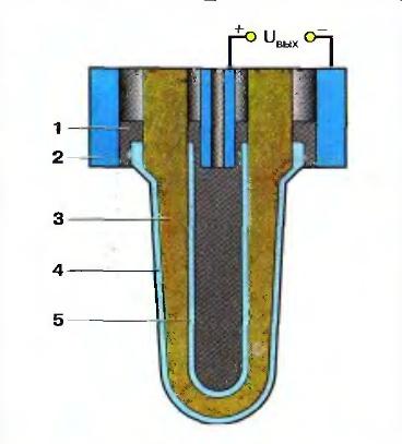Схема циркониевого датчика