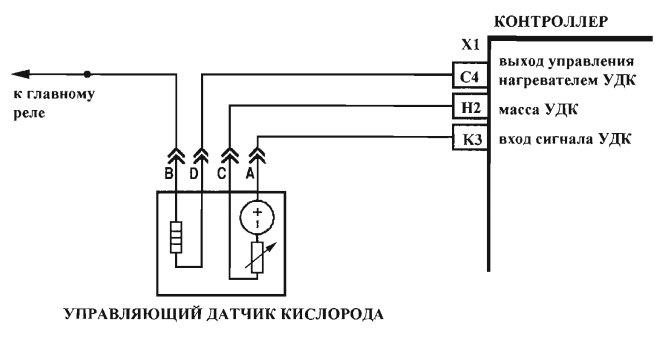 Схема подключения управляющего