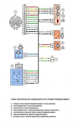 Схема электрических соединений жгута правой передней двери