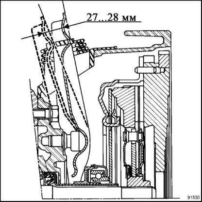 Рисунок 1.20 - Замер хода вилки выключения сцепления