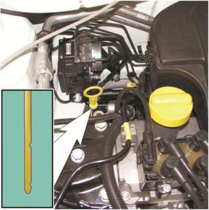Проверка уровня масла в картере двигателя К7М