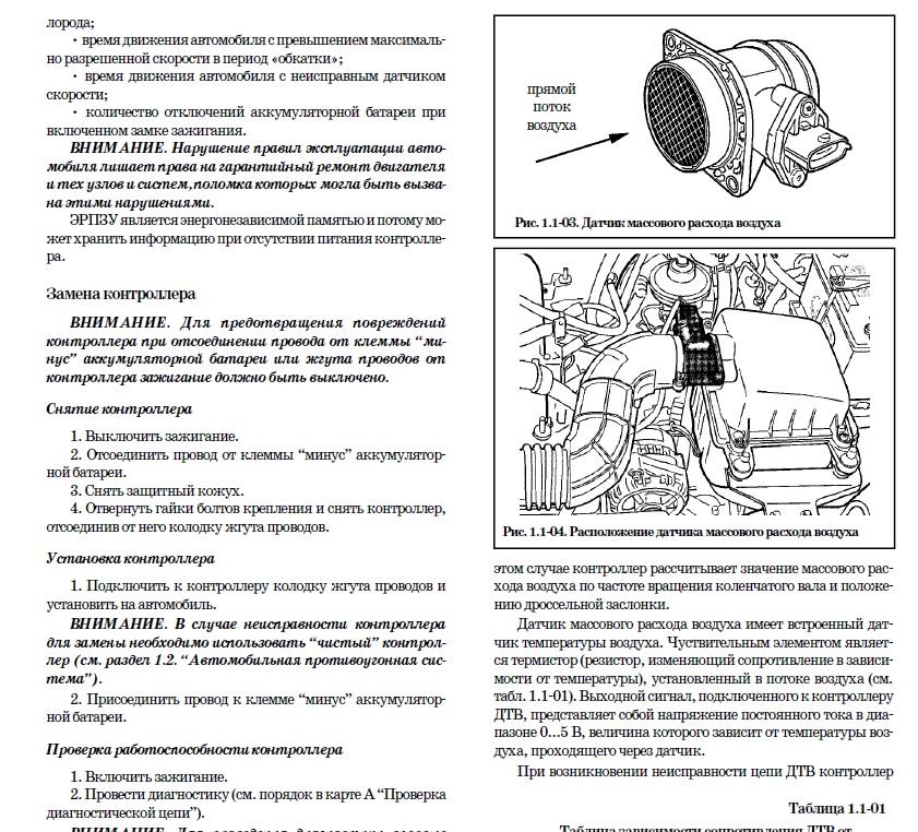 Руководство по диагностике Шевроле Нива (мех. педаль) - ЭБУ 7.9.7