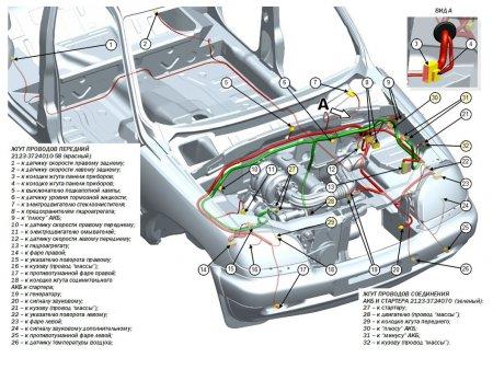 Схема стартера нива шевроле