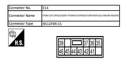 Распиновка разъема IPDM