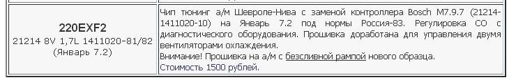Прошивка Шевроле-Нива (Январь 7.2)