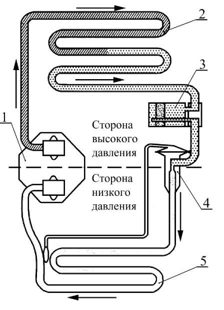 Схема кондиционера ВАЗ