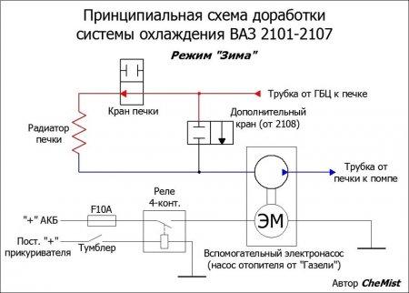 """Доработка системы охлаждения ВАЗ """"классика"""""""