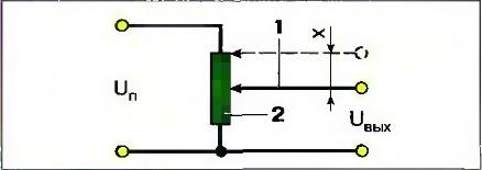 Принцип действия потенциометрического датчика