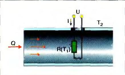 Принцип действия термоанемометра