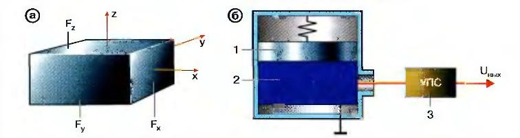 Принцип действия датчика детонации