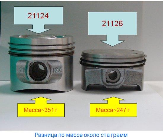 Поршни ВАЗ 21126 и ВАЗ 21124