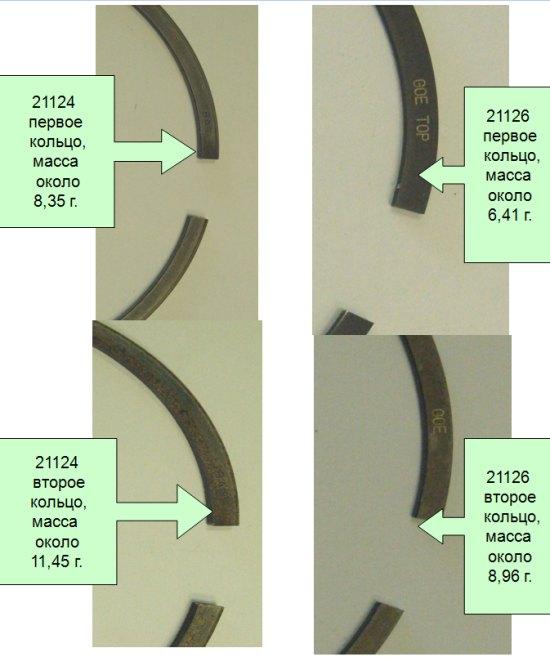 Поршневые кольца (компрессионные) 21126