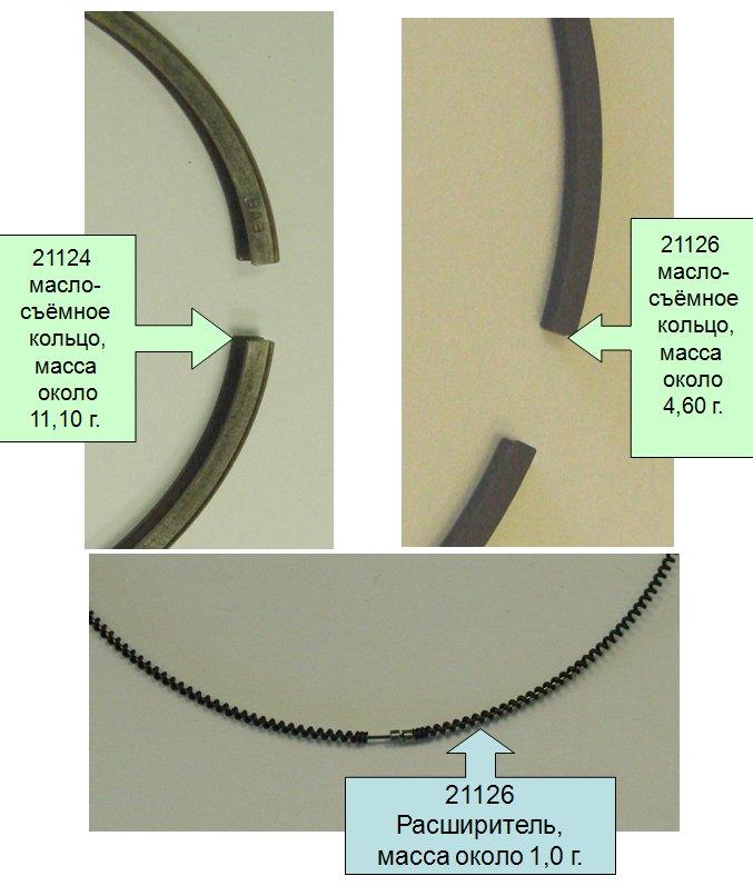 Поршневые кольца (маслосъёмные) ВАЗ 21126 и ВАЗ 21124