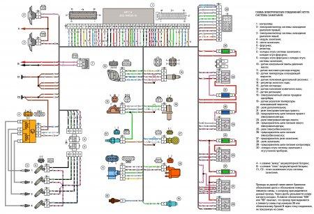 Схема электрических соединений жгута системы зажигания Niva Chevrolet