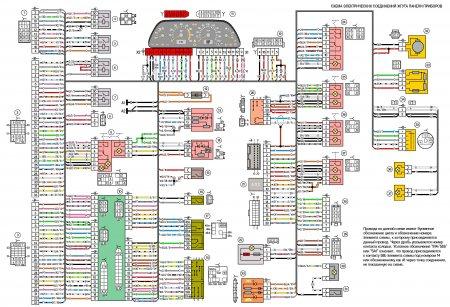Схема электрических соединений жгута панели приборов