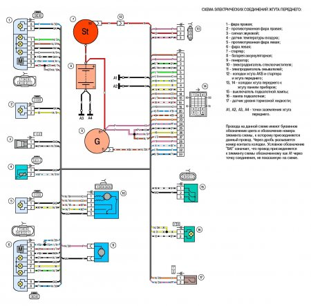 Схема электрических соединений жгута переднего Шевроле Нива