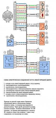 Схема электрических соединений жгута левой передней двери Нива Шевроле
