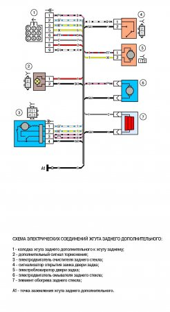 Схема электрических соединений жгута заднего дополнительного