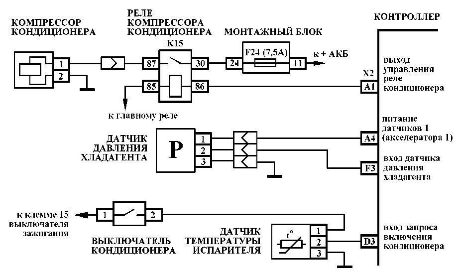 Электросхема включения кондиционера Лада Гранта
