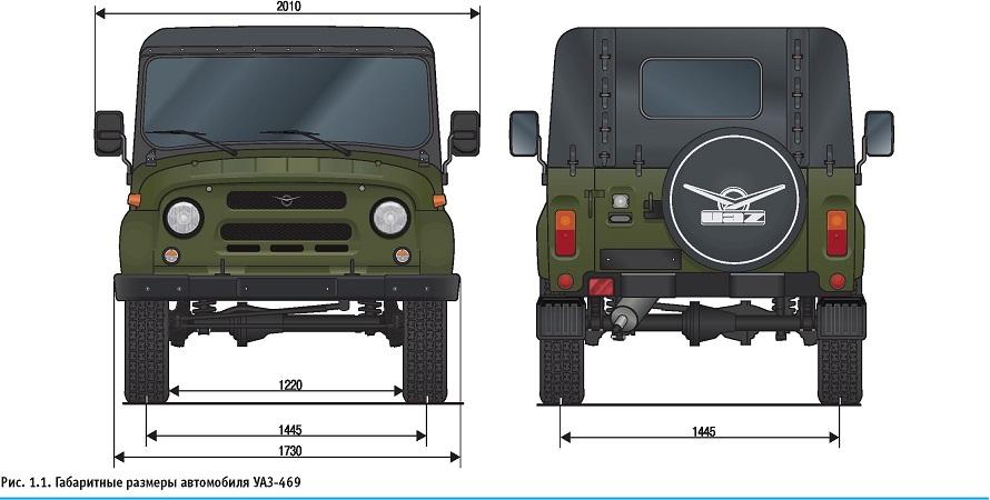 УАЗ 469 - габаритные размеры