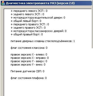 Диагностика электропакета УАЗ