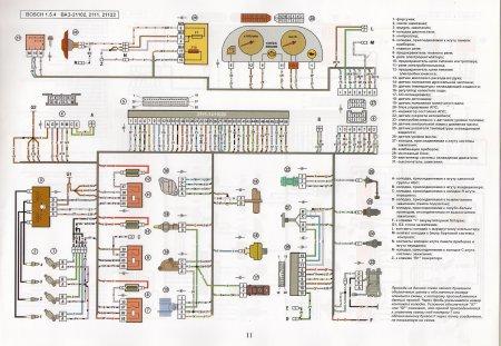 Электросхема системы управления двигателем BOSCH M1.5.4 ВАЗ-21102, 2111, 21122
