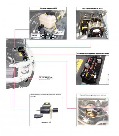 Блок управления ESP, датчики тормозной системы, монтажный блок