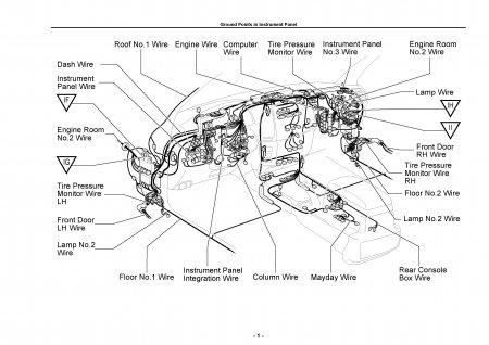 Lexus LX470 - схема расположения электрооборудования и жгутов в передней панели