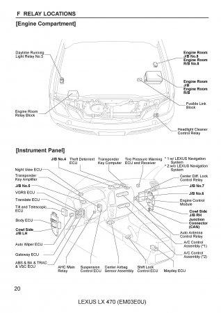 Электрическая схема подогрева заднего стекла автомобиля Lexus LX470.