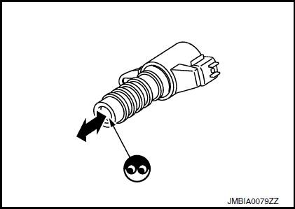 Nissan Juke - управляющий клапан впускного распредвала