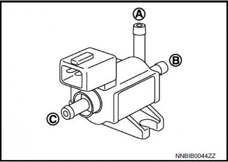 Nissan Juke - клапан буст-контроллера